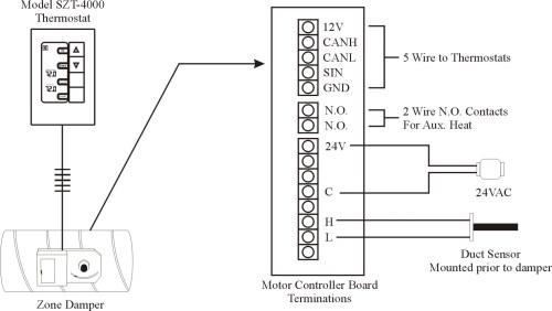 small resolution of fire alarm installation wiring diagram