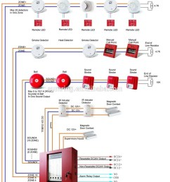 fire alarm pull station wiring diagram [ 1000 x 1446 Pixel ]