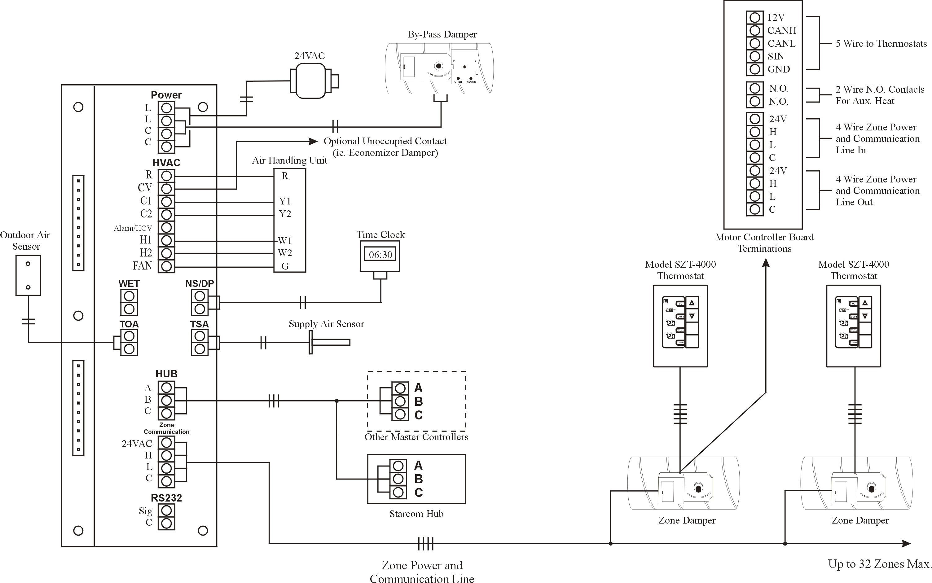 Honeywell Damper Wiring Diagram