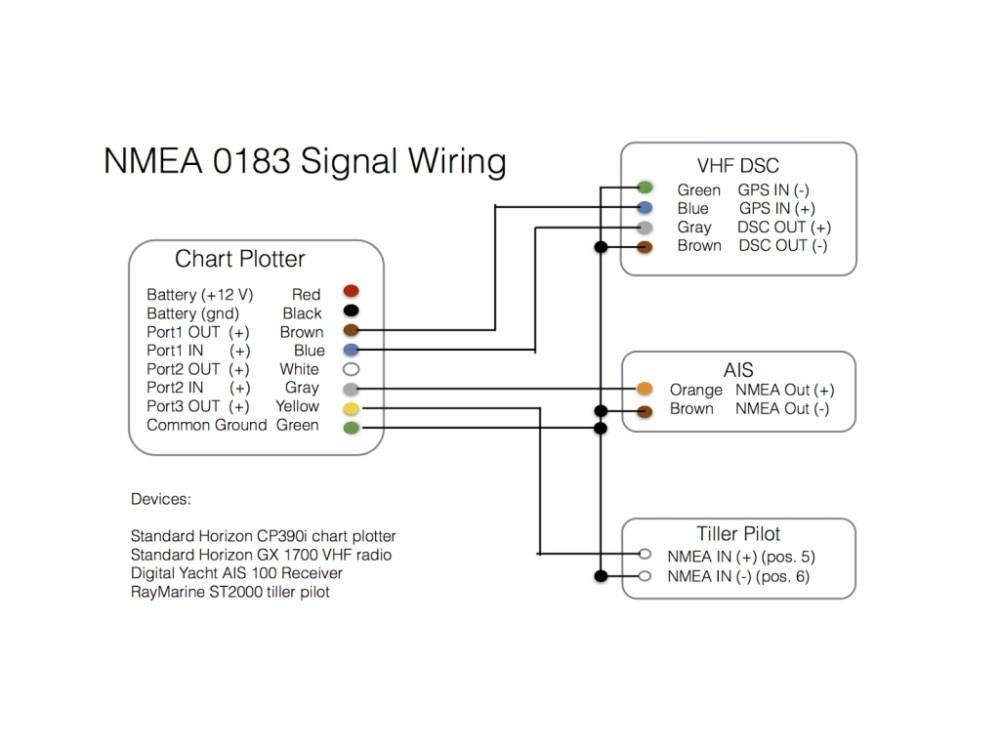 medium resolution of fleetmatics wiring diagram free wiring diagramfleetmatics wiring diagram fleetmatics wiring diagram fresh wiring diagram best line
