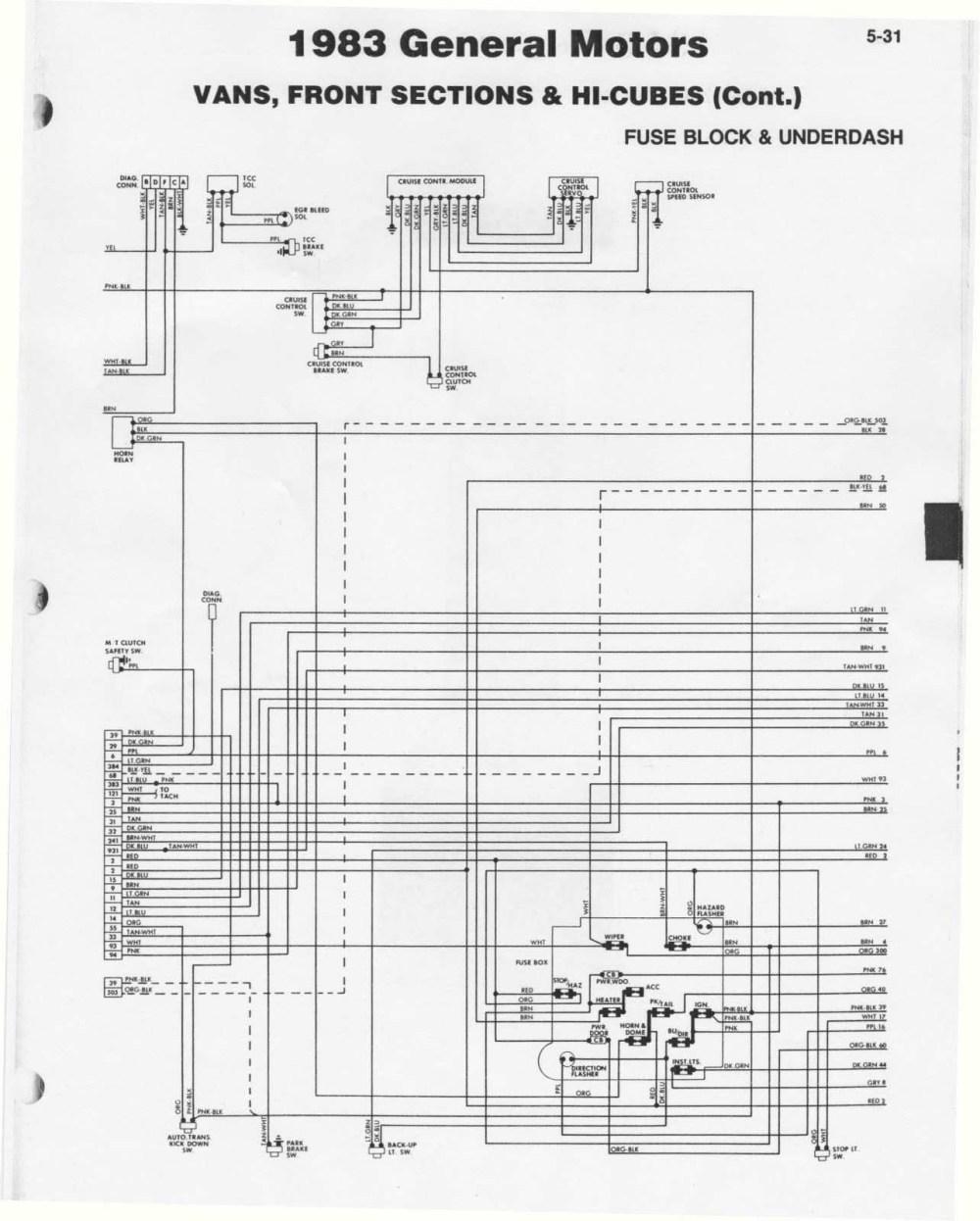 medium resolution of holiday rambler wiring schematic monaco rv wiring diagram fleetwood motorhome wiring diagram