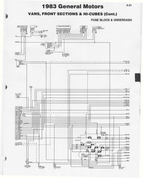 small resolution of holiday rambler wiring schematic monaco rv wiring diagram fleetwood motorhome wiring diagram