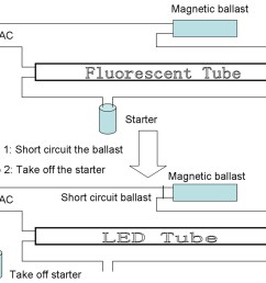 fluorescent ballast wiring diagram led fluorescent tube replacement wiring diagram convert fluorescent to led wiring [ 1250 x 1014 Pixel ]