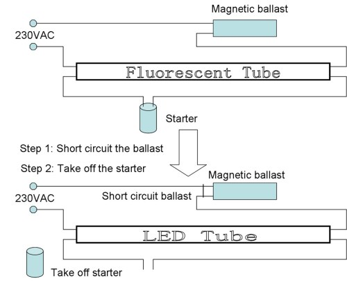 small resolution of fluorescent ballast wiring diagram led fluorescent tube replacement wiring diagram convert fluorescent to led wiring
