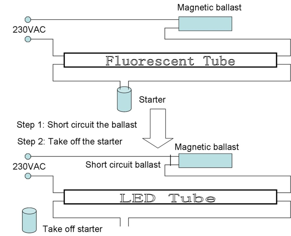 medium resolution of fluorescent ballast wiring schematic led fluorescent tube replacement wiring diagram convert fluorescent to led wiring