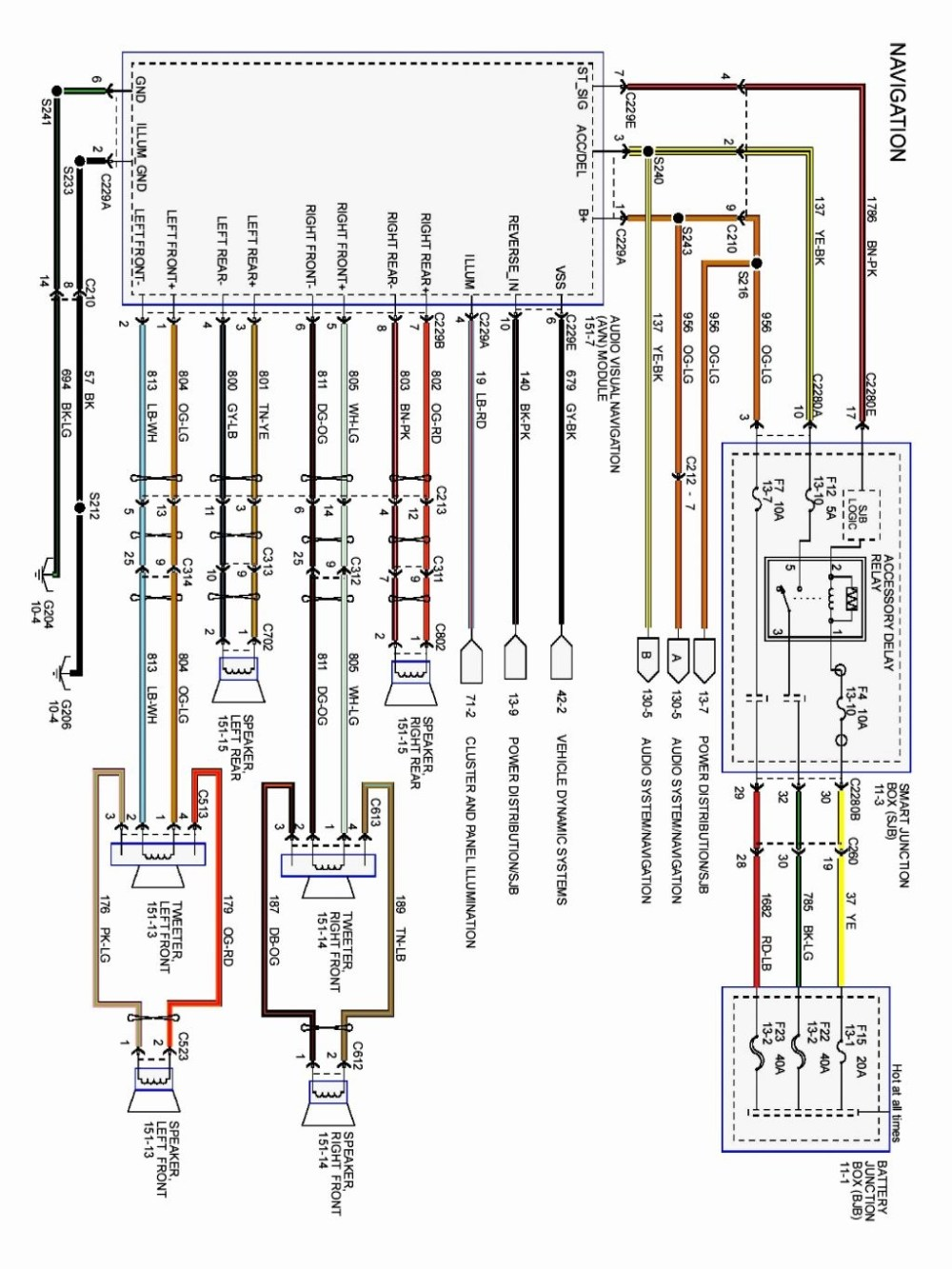 medium resolution of western star radio wiring harness wiring diagram inside 2004 western star wiring diagram western star wiring diagrams