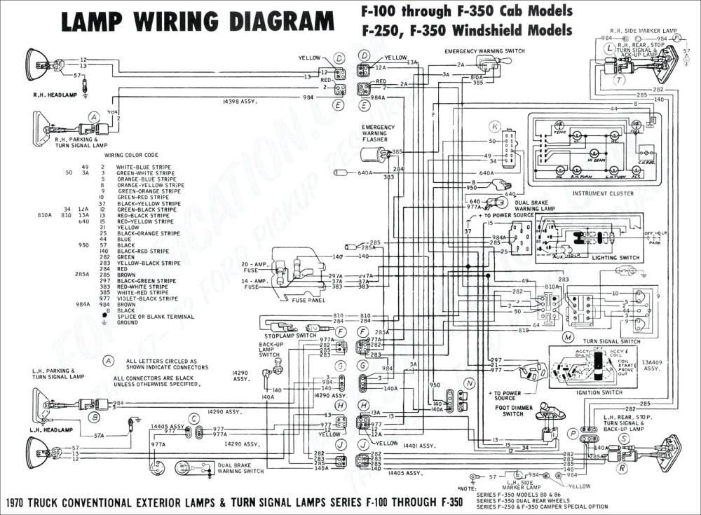 medium resolution of ford f250 starter solenoid wiring diagram