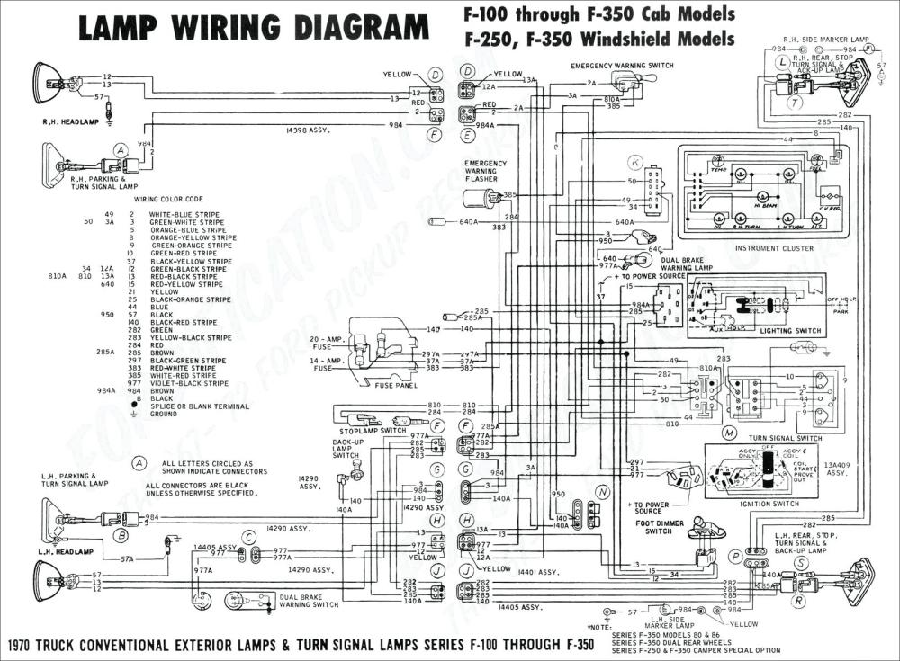 medium resolution of ford f250 trailer wiring harness diagram