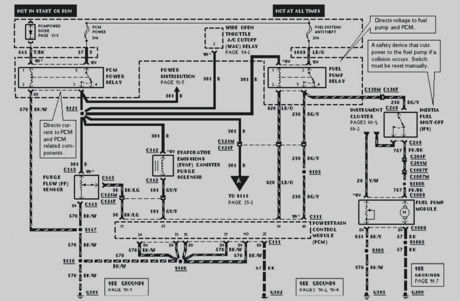 Ford Points Wiring Diagram