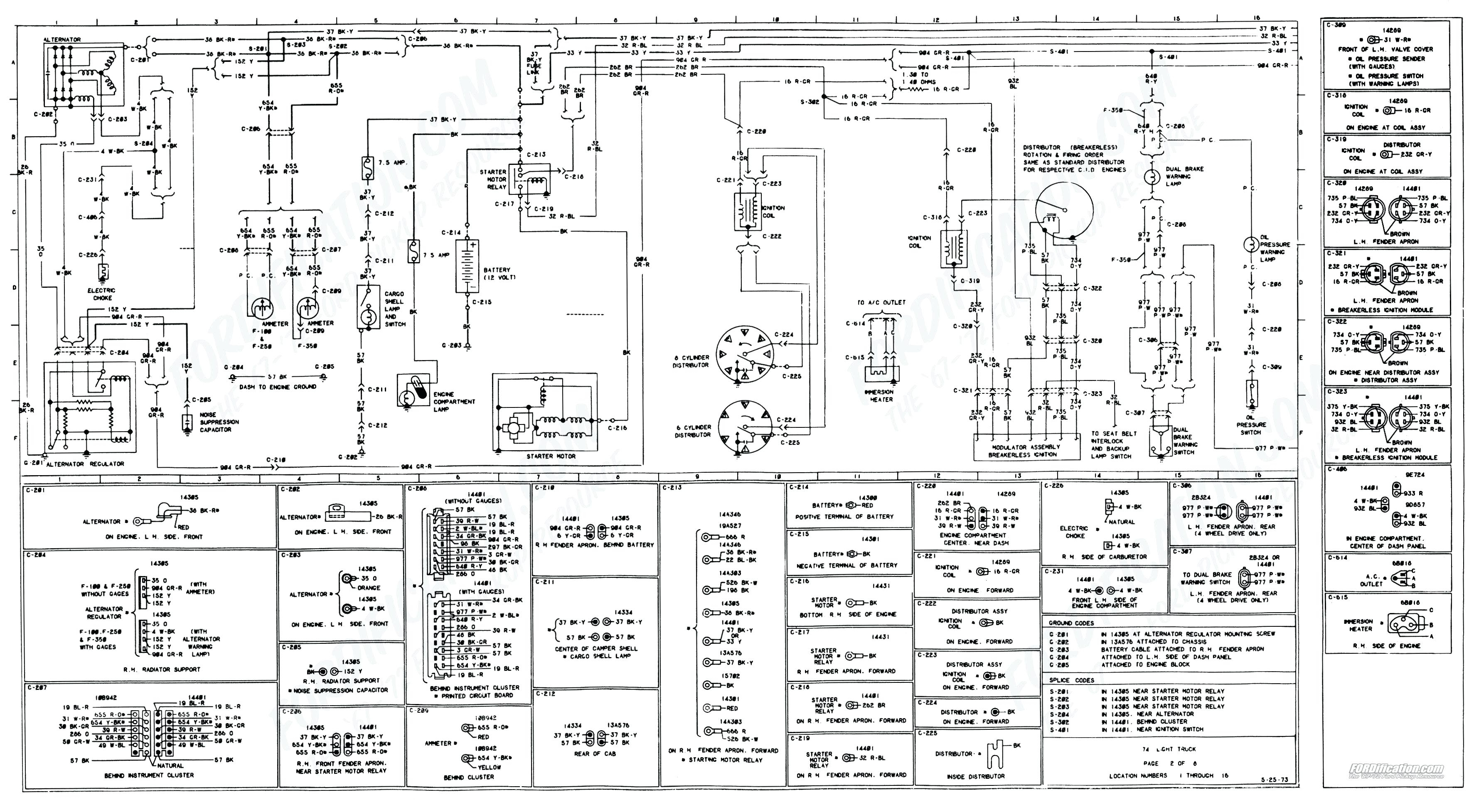 Ford F650 Wiring Diagram