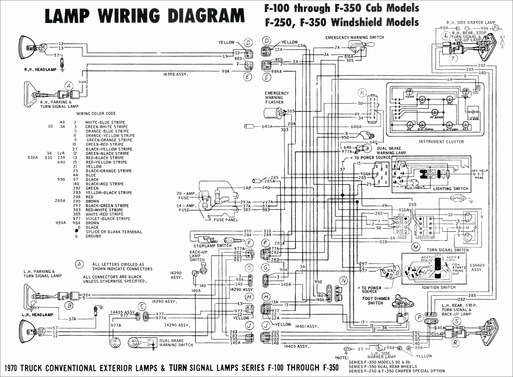 [DIAGRAM] 2000 Ford F650 Fuse Diagram FULL Version HD
