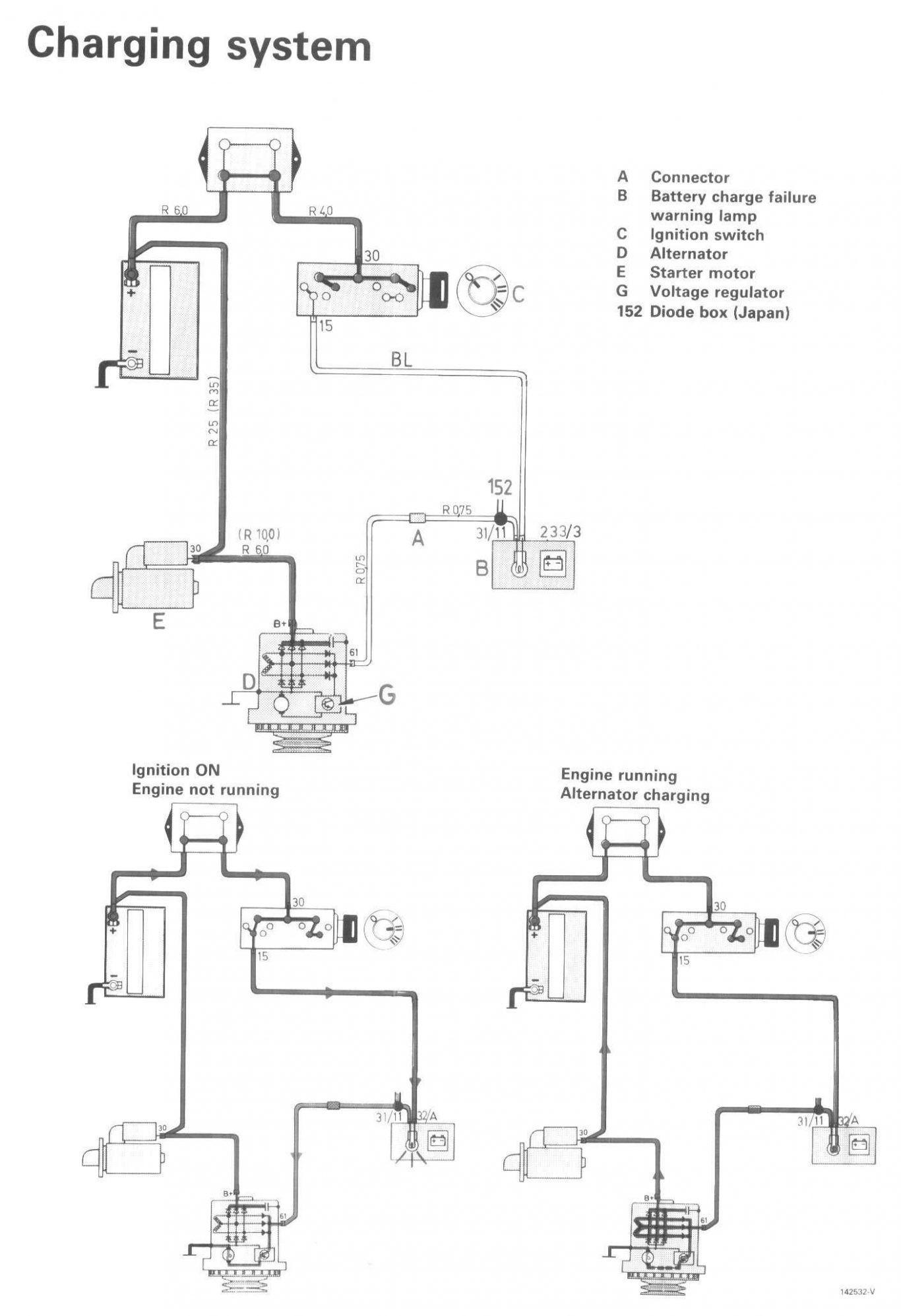 hight resolution of ford one wire alternator wiring diagram wiring diagram e wire alternator new chevy alternator wiring