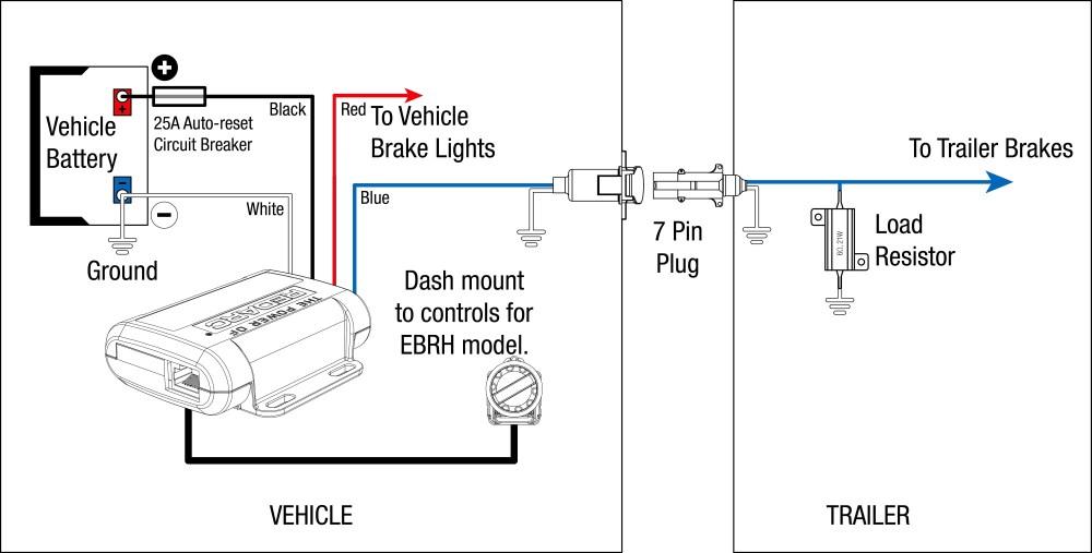 medium resolution of ford trailer brake controller wiring diagram free wiring