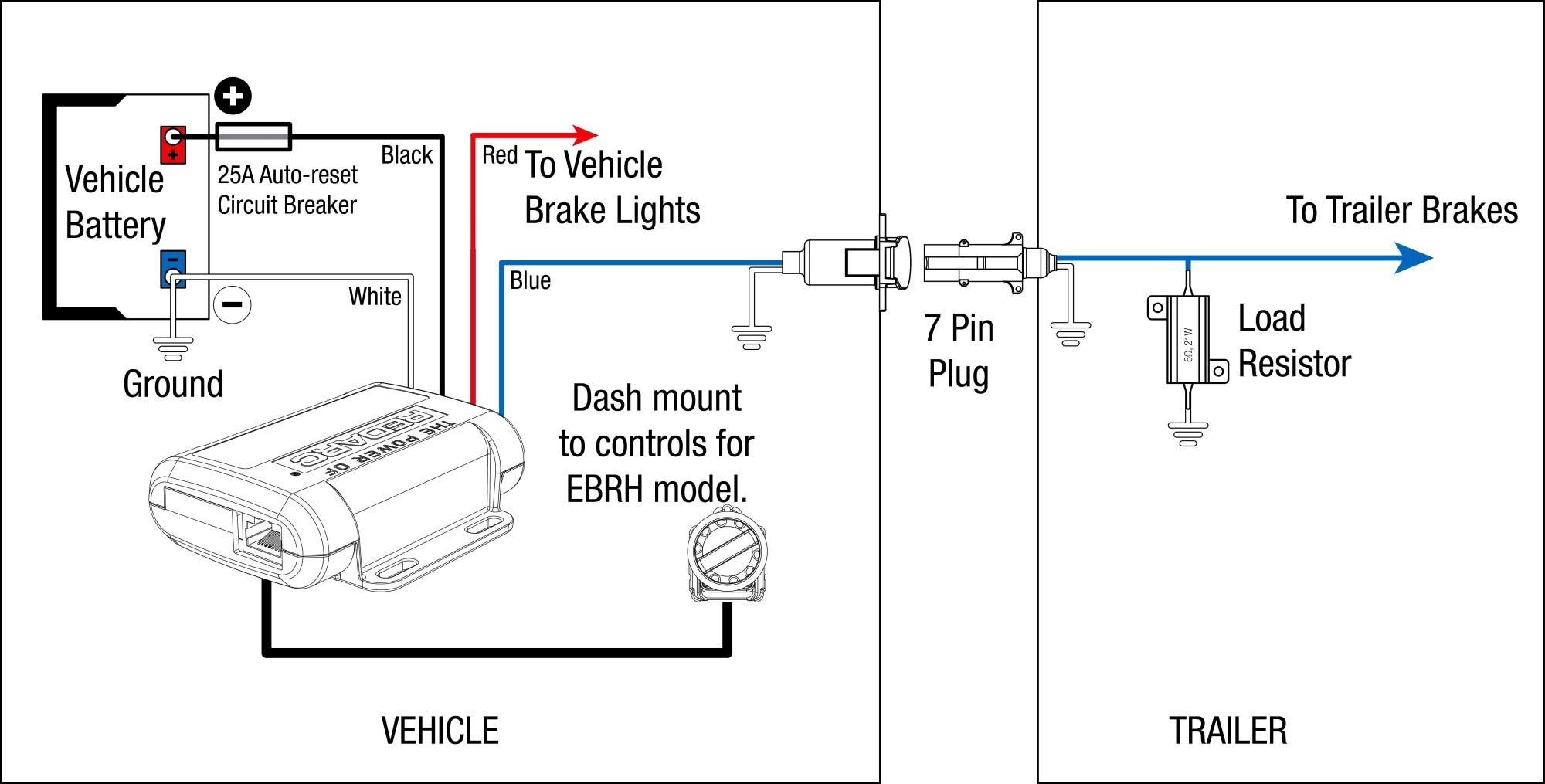 hight resolution of ford trailer brake controller wiring diagram free wiring