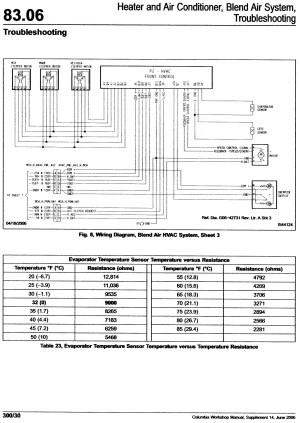Freightliner Cascadia Radio Wiring Diagram | Free Wiring