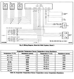 2001 freightliner wiring schematics images gallery [ 2148 x 3030 Pixel ]