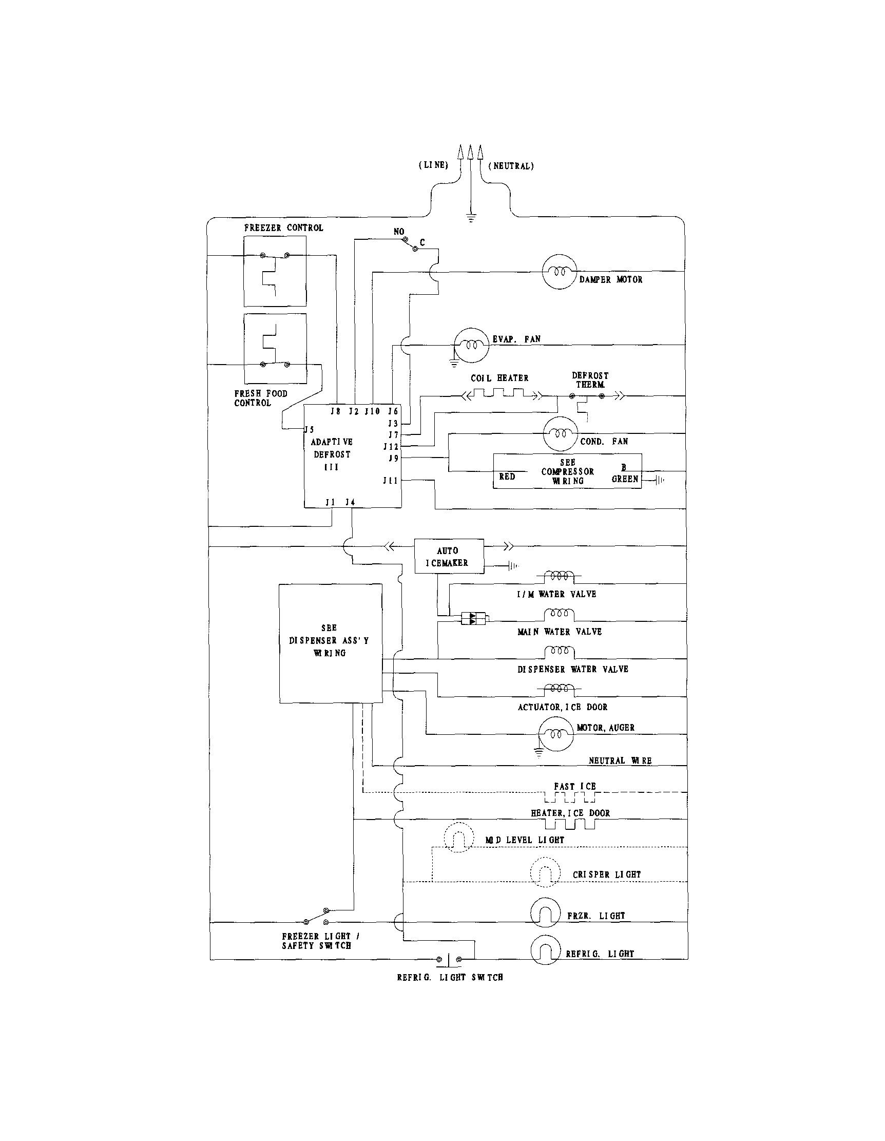 Whirlpool Frost Free Refrigerator Circuit Diagram