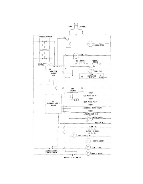 small resolution of frigidaire ice maker wiring diagram wemo maker wiring diagram buy wemo maker printable wiring diagrams whirlpool refrigerator