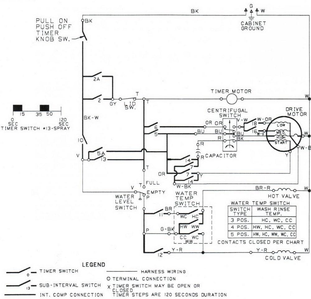 smart washer wiring diagram