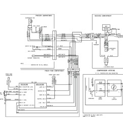 frigidaire refrigerator wiring diagram frigidaire refrigerator wiring diagram download wiring diagram for trailer lights and [ 3300 x 2550 Pixel ]