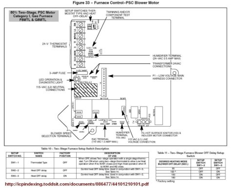 small resolution of furnace fan motor wiring diagram furnace blower motor wiring diagram new marvelous 19 and hvac