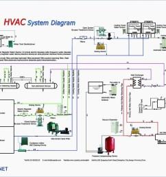 furnace fan motor wiring diagram wiring diagram boiler system simple furnace blower motor wiring diagram [ 1800 x 1387 Pixel ]