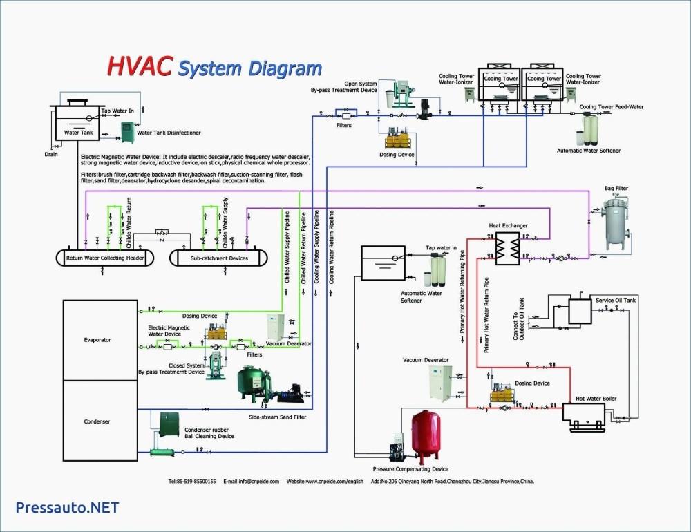 medium resolution of furnace fan motor wiring diagram wiring diagram boiler system simple furnace blower motor wiring diagram