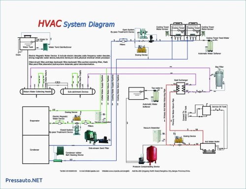 small resolution of furnace fan motor wiring diagram wiring diagram boiler system simple furnace blower motor wiring diagram