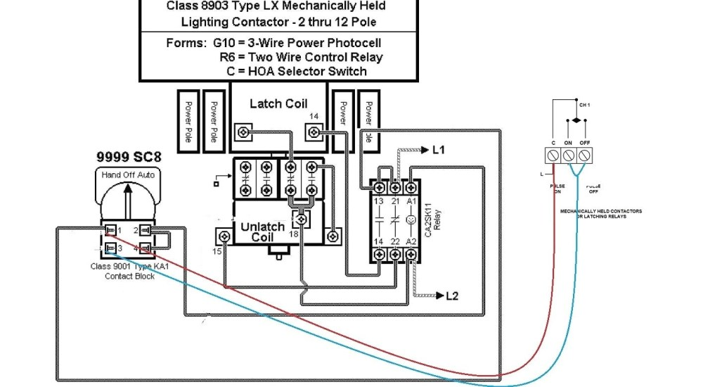 medium resolution of furnas esp100 wiring diagram hand f auto wiring diagram starter motor free download wiring furnas