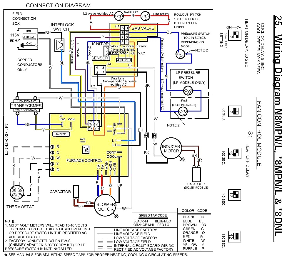 hight resolution of american standard furnace wiring diagram ysc048a4emadd wiringamerican standard furnace model twe036c140a1 wiring diagram wiring american diagram