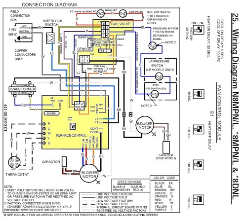 small resolution of american standard furnace wiring diagram ysc048a4emadd wiringamerican standard furnace model twe036c140a1 wiring diagram wiring american diagram