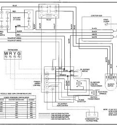 gas furnace wiring diagram schematic rheem gas furnace wiring diagram troubleshooting in 1s [ 1089 x 801 Pixel ]
