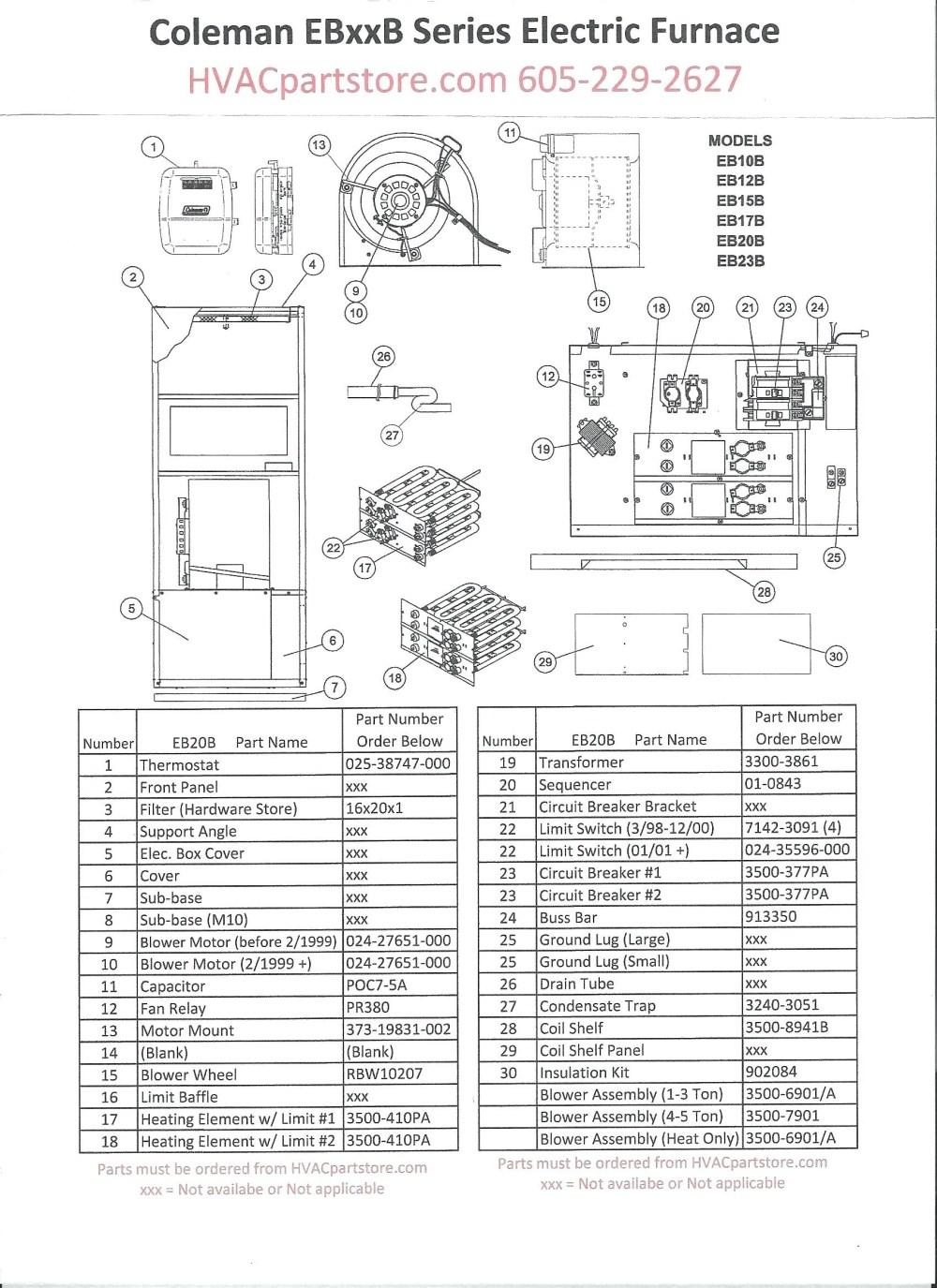 medium resolution of gas furnace wiring diagram wiring diagram for lennox gas furnace valid wiring diagram fabulous wiring