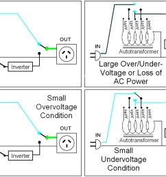 ge buck boost transformer wiring diagram in acme buck boost transformer wiring diagram for 18e [ 8192 x 3522 Pixel ]
