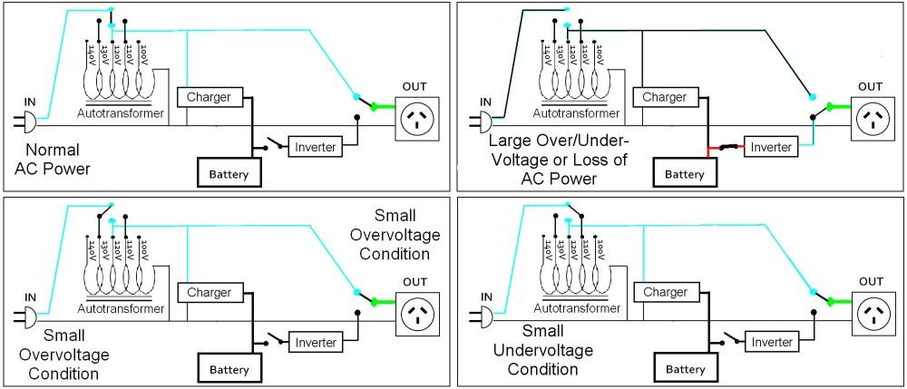Acme Buck Boost Transformer Wiring Diagram - t2535153s acme ... Ge Buck Boost Transformer Wiring Diagram on