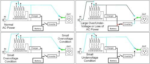 small resolution of ge buck boost transformer wiring diagram in acme buck boost transformer wiring diagram for 18e