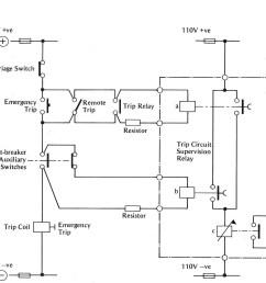 shunt trip wiring diagram switch wiring diagram dat ge shunt trip circuit breaker wiring diagram ge shunt trip wire diagram [ 1600 x 1267 Pixel ]