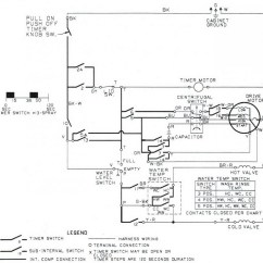 Ge Front Load Washer Wiring Diagram Simplicity Riding Mower Diagrams All Data Schematic Library Parts