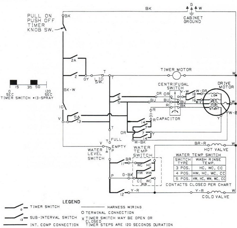 ge washing machine motor wiring wiring diagram gpwasher motor wiring diagrams data wiring diagram ge washing machine motor wiring