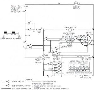 Ge Washer Motor Wiring Diagram  impremedia
