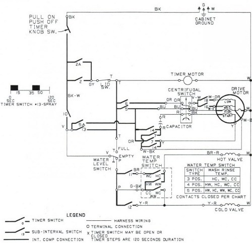 small resolution of ge washer wiring diagram