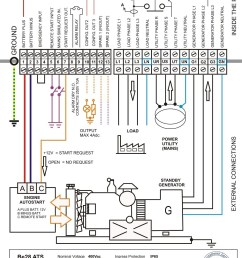 generac 200 amp automatic transfer switch wiring diagram generac transfer switch wiring diagram download generac [ 1000 x 1375 Pixel ]