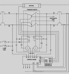 generac 200 amp transfer switch wiring diagram wiring diagram pics detail name generac 400 and [ 1201 x 970 Pixel ]
