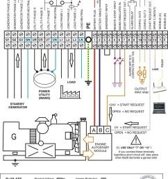 generac ats wiring diagram wiring diagram third level rh 9 16 jacobwinterstein com generac generator transfer [ 1000 x 1393 Pixel ]