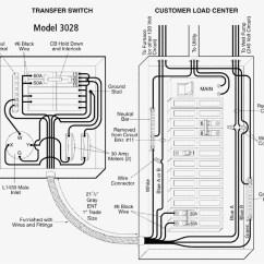 Generac 20kw Generator Wiring Diagram 1971 Porsche 914 11kw Schematic Standby Transfer Switch For You Rh 14 5 Carrera Rennwelt De Panel