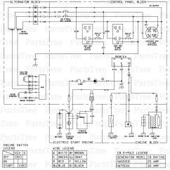 Generac 20kw Generator Wiring Diagram Ford 2000 Tractor Ignition Switch Portable Can Diagrams Named Organisedmum De U2022generac 30 Amp Plug Manual