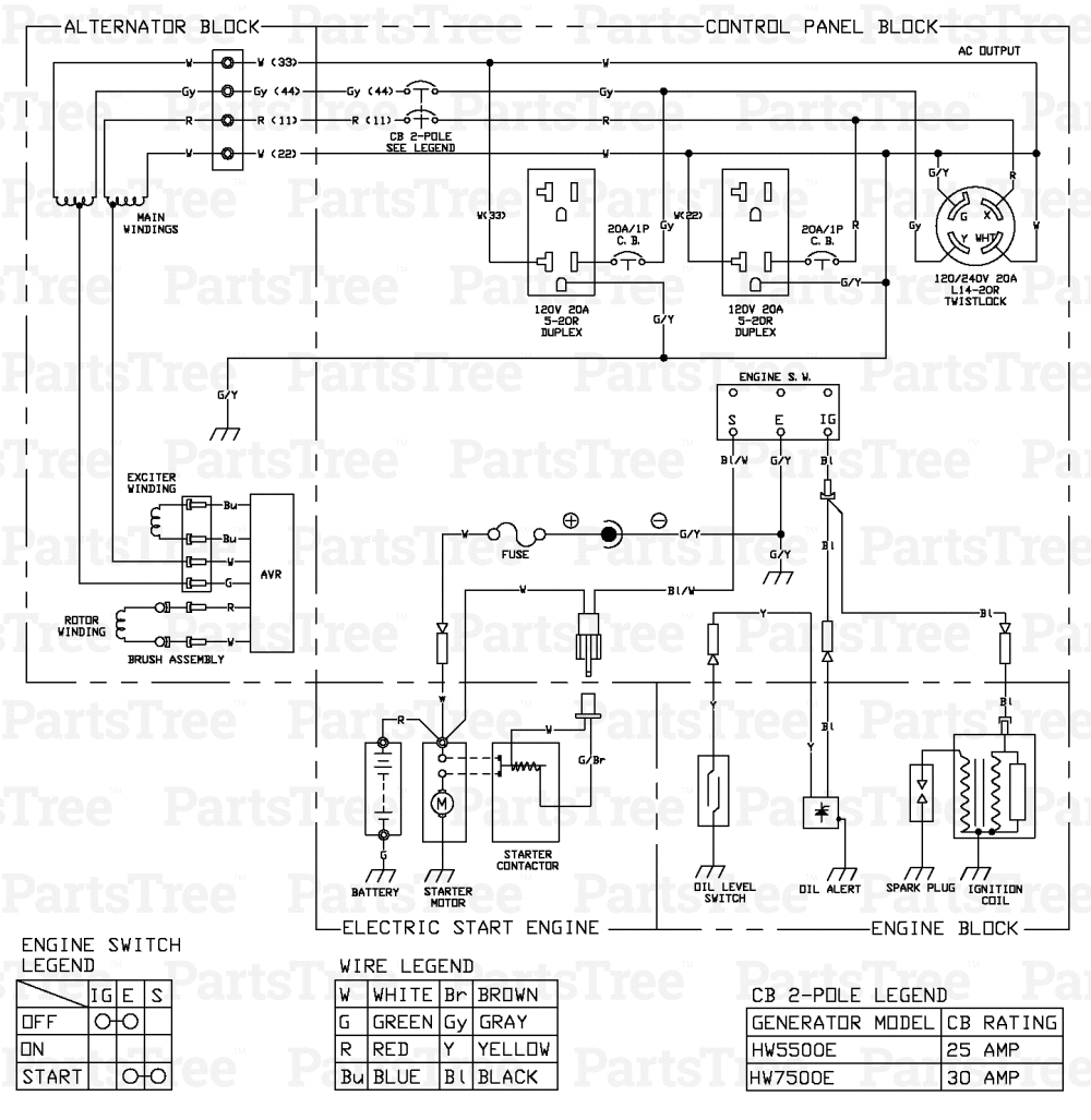 medium resolution of changeover switch fan coil wiring diagram wiring library rh 2 kaufmed de drum switch wiring diagrams three phase single pole switch wiring diagram