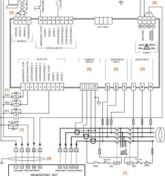 generac transfer switch wiring diagram ac 200 amp disconnect wiring on 200 amp disconnect installation  [ 1200 x 1425 Pixel ]