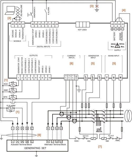 small resolution of  generac transfer switch wiring diagram ac 200 amp disconnect wiring on 200 amp disconnect installation