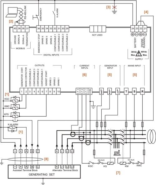 small resolution of generac transfer switch wiring diagram wiring diagram 30 transfer switch air pressor wiring diagram autocad